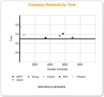 measurement_tone_sep10